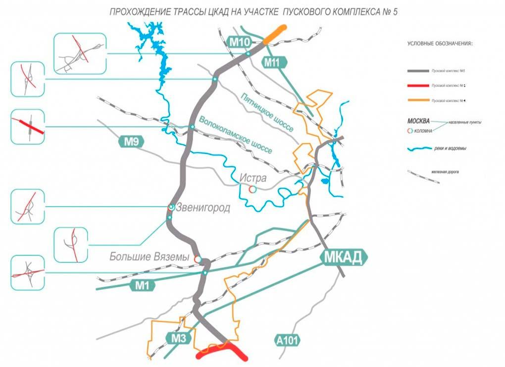 Озвучены сроки открытия участка ЦКАД в Одинцовском районе